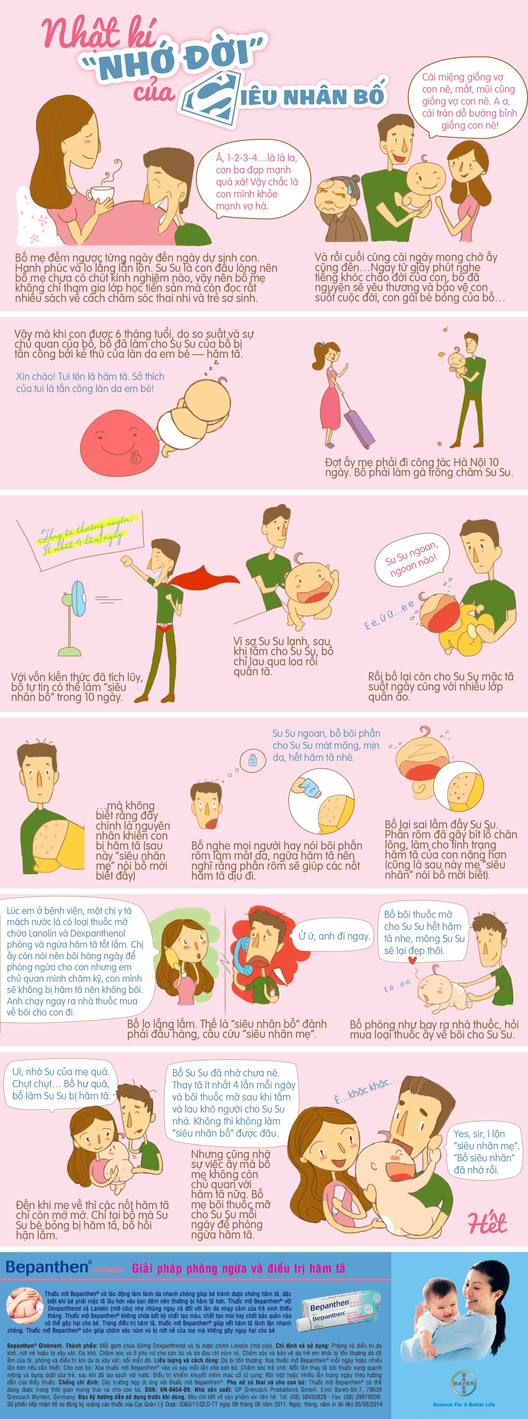Nhat ky nho doi cua sieu nhan bo Infographic